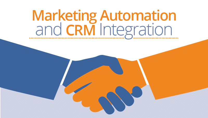 Integrating Marketing Automation with Salesforce